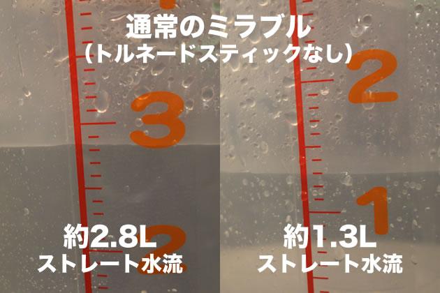 ミラブル(トルネードスティックなし)の水量