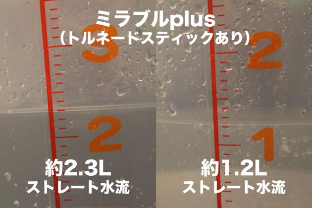 ミラブルplusの水量